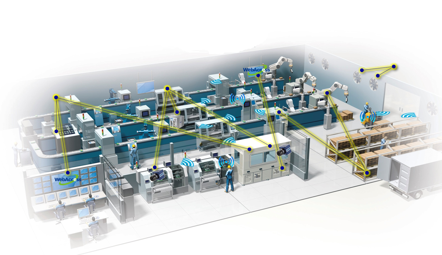 Lean manufacturing through Electronics and IoT